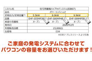 田淵電機の全負荷型ハイブリッド蓄電池EIBS7!最強仕様で死角なし。ハイブリットパワコンの容量が3種類から選べる