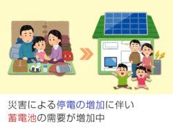 度重なる災害に伴う停電の増加により、今『蓄電池』が注目されています