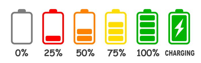 蓄電残量ほぼ0の状態からわずか3時間ほどで満充電可能