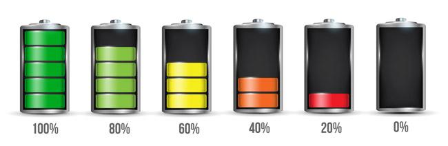 蓄電池には寿命がある
