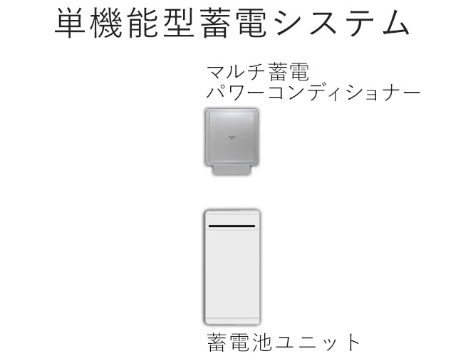 オムロン マルチ蓄電プラットフォーム KPBP-Aシリーズ 「単機能型蓄電システム」