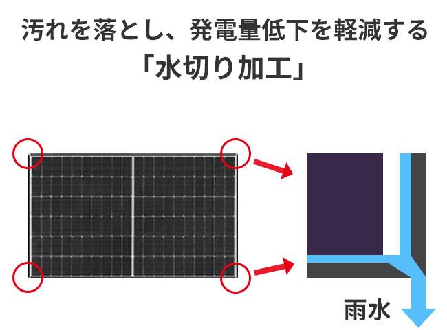 太陽光パネル表面の汚れを雨水と一緒に落とし、発電量低下を軽減する「水切り加工」