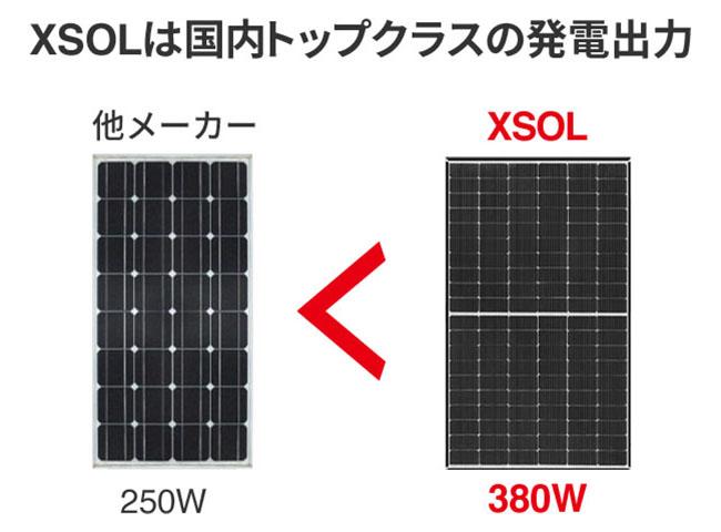 XSOL(エクソル)は国内トップクラスの発電出力